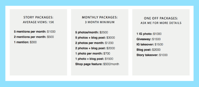 Influencer Package Pricing